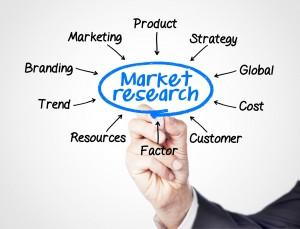ricerche di mercato, Ricerche di Mercato, Quaeris srl
